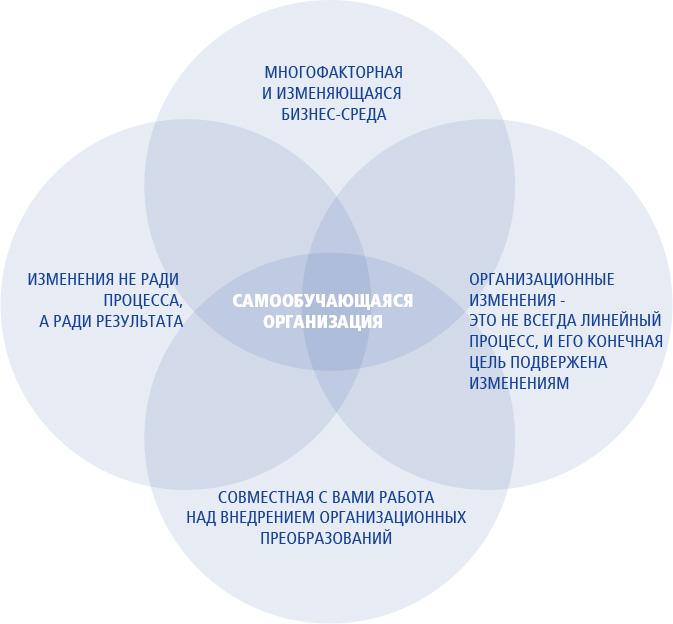 diagram_ru1
